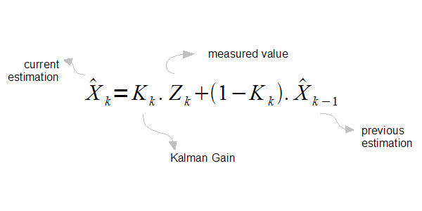 A simple reduction of Kalman Filter equations